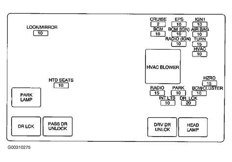 Saturn Relay Fuse Diagram by Wrg 3991 Fuse Box Saturn Ion 2005