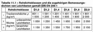 Beton Mischverhältnis Tabelle : festigkeitsklasse beton baustatik wiki ~ A.2002-acura-tl-radio.info Haus und Dekorationen
