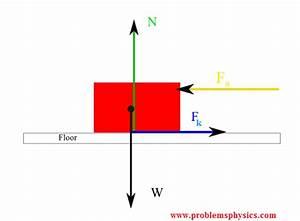 Free Body Diagram For Friction Friction Chart ~ Elsavadorla