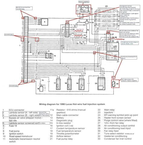 Rover V8 Wiring Diagram by Wrg 4948 Wiring Diagram Rover V8 Distributor