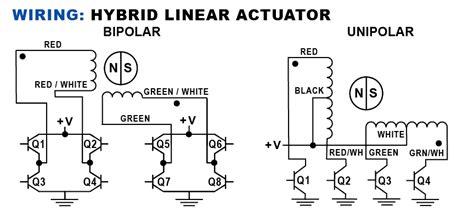 Size Hybrid Stepper Linear Actuators Series