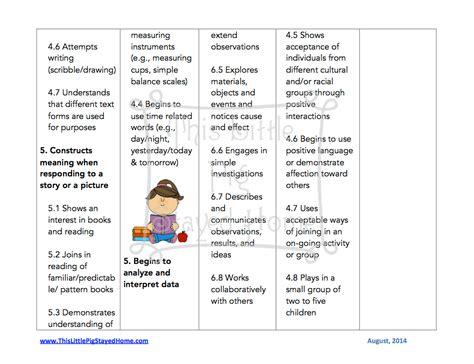 curriculum for ages 3 4 4 | 4curriculum7