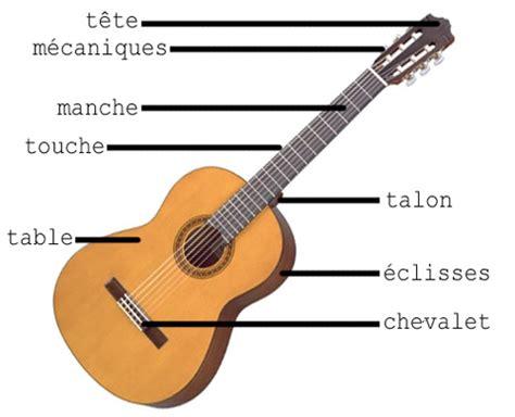 acheter une guitare classique guitariste