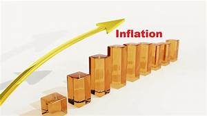 Cost Inflation Index