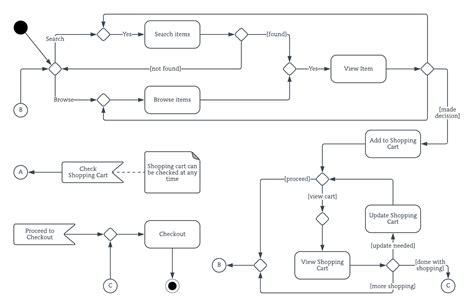 Er Diagram Of Online Bakery Shop System - Steve