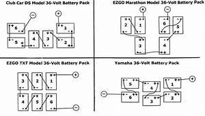 Ez Go Txt 1206 36 Volt Wiring Diagram