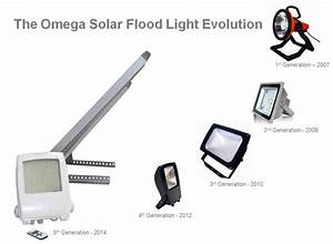 Solar light malaysia floodlight