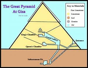 Inside Pyramid Of Khufu