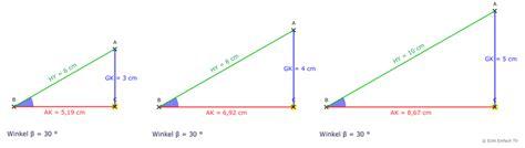 rechten winkel ausmessen tri02 sinus und kosinus matheretter