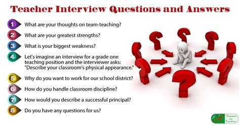 teacher interview questions  answers