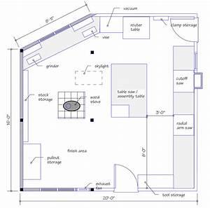 Desk: Woodworking shop dimensions