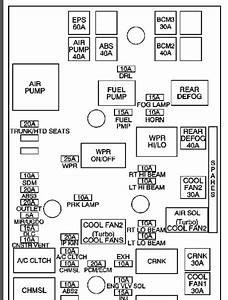 2010 Chevrolet Cobalt Fuse Box Diagram