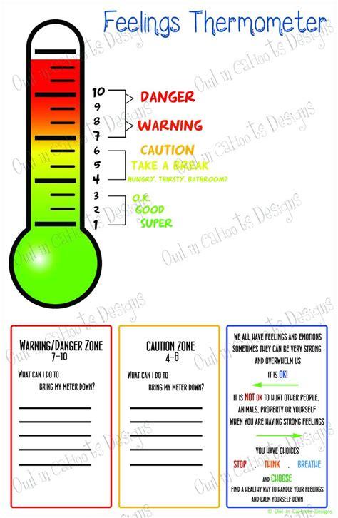 feelings thermometer chart digital  behavior
