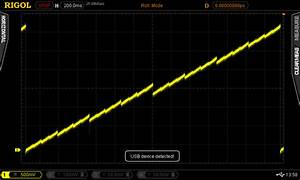 R-2r Ladder Dac Calibration - What Do You Think