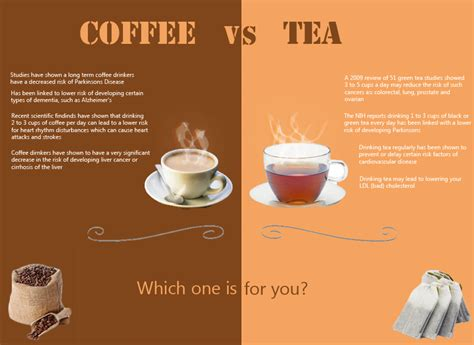 Antioxidants if we compare tea with coffee in terms of the antioxidant content, tea will always win! Coffee vs Tea | Visual.ly