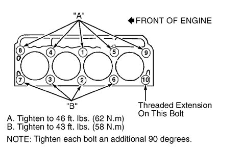 mitsubishi  head bolt torque settings  images bolt