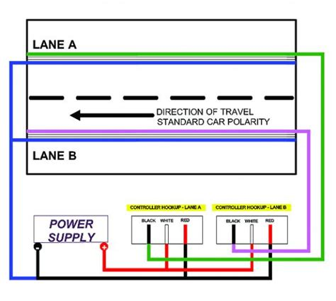 Slot Car Track Wiring Diagram by Positive And Negative Wiring Hobbytalk