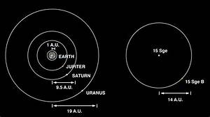 High Res Our Solar System - Pics about space