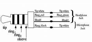 trrs headphone jack wiring diagram trrs free engine With headphone wiring