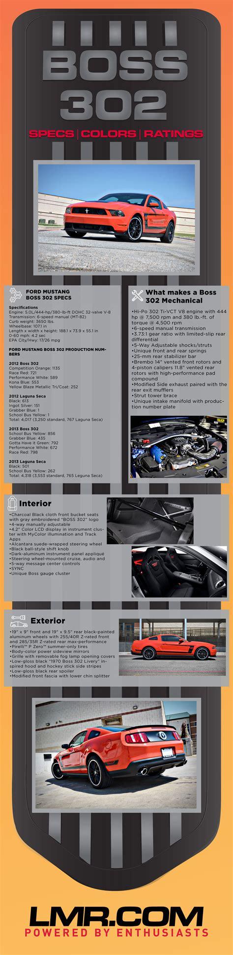 2012 Ford Mustang 302 Specs 2012 2013 302 specs lmr