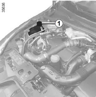 Renault Clio Engine Coolant Levels Maintenance