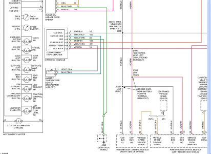 1998 Plymouth Wiring Diagram by 1999 Plymouth Voyager Se Instrument Cluster Every Once In