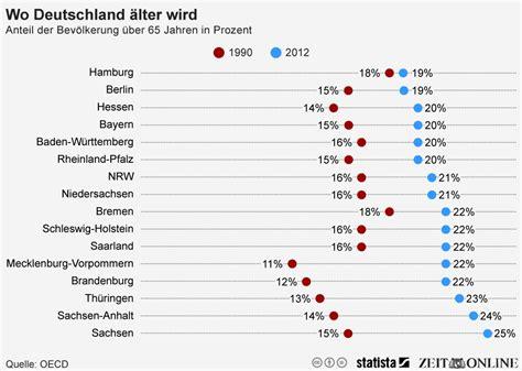 wo wird in deutschland tabak angebaut infografik wo deutschland 228 lter wird statista
