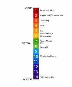 Ph Wert Einstellen : was ist basisches wasser von elysionwasser elysionwasser ~ Eleganceandgraceweddings.com Haus und Dekorationen