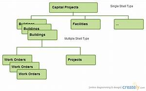Hierarchy Structure Template Shell Types Hierarchy Organizational Chart Creately