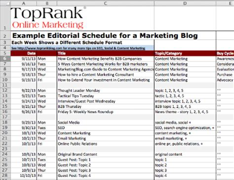 content strategy template optimize templates for keyword glossary editorial plan