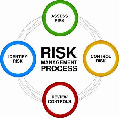 Risk Management Islamic Banks Advertisement