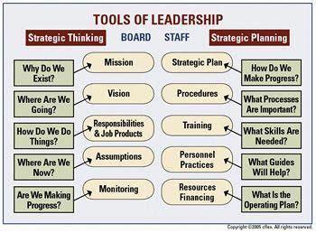 icf accredited leadership coach training leadership