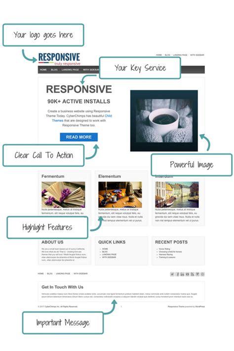 Free Responsive Themes Free Responsive Theme Best
