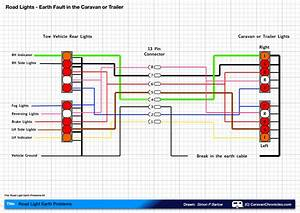 Trailer 12n Wiring Diagram