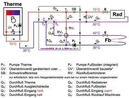 Fußbodenheizung Und Heizkörper Kombinieren by Hydraulik F 252 R Brennwertheizger 228 Te Und Zweikreisanlagen Mit