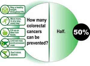 Shows Vitamin D, Calcium Supplements Don't Reduce Colorectal Cancer ...  Colorectal Cancer Vitamin D