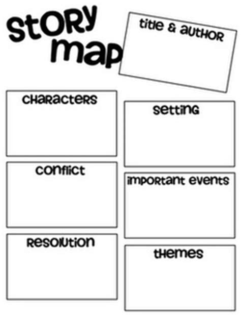 story map template pdf story map strategies