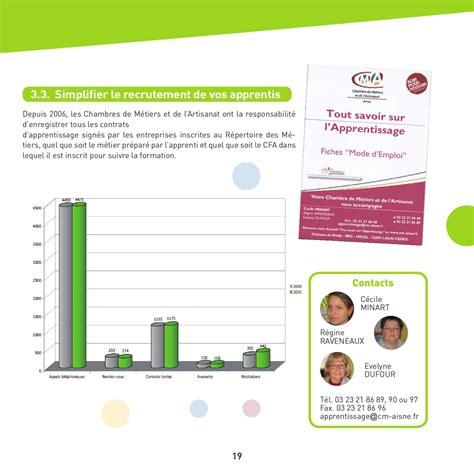 rapport d 39 activité 2010 de la chambre de métiers de l