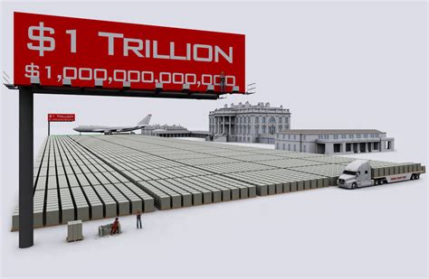 Shocking Government Report Finds .5 Trillion In Taxpayer