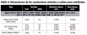 Cálculo de conductores por canalización ELÉCTRICA Revista Eléctrica
