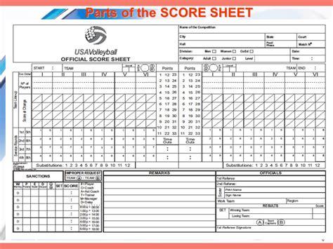 usa volleyball score sheet