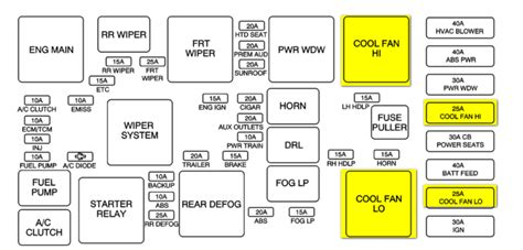 2011 Chevy Silverado Cooling Fan Wiring Diagram by Put Thermostat In And Coolant In 06 Chevy Equinox Still