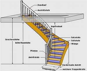 Treppenmaße Berechnen : treppenma e treppenberechnung ~ Themetempest.com Abrechnung