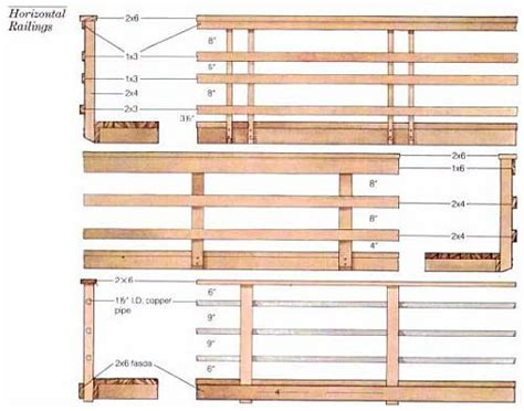 Horizontal Deck Railing Plans by Horizontal Deck Railing Deck Ideas