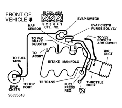 Engine Evap Switch Side Hoses Where Does The