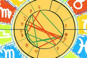 Full Birth Chart In Tamil Astrology Free Astrology Readings Daily Horoscope Vedic