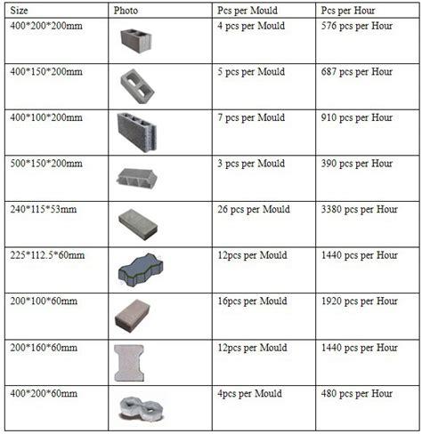 shandong shengya pas cher prix de la construction automaic b 233 ton bloc faisant machines 224 vendre