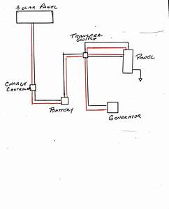 Solar And Generator With Transfer Switch