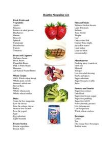Diabetic Healthy Food Shopping List