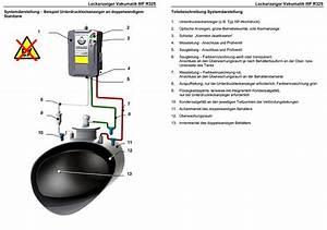 Automatisches Entlüftungsventil Heizung Funktion : leckanzeiger typ iii f r325 asf leckanzeiger ~ Michelbontemps.com Haus und Dekorationen